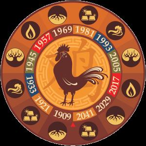 personnalité de votre signe chinois - Coq