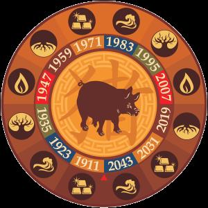personnalité de votre signe chinois - Cochon